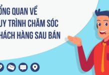 cham soc khach hang sau ban