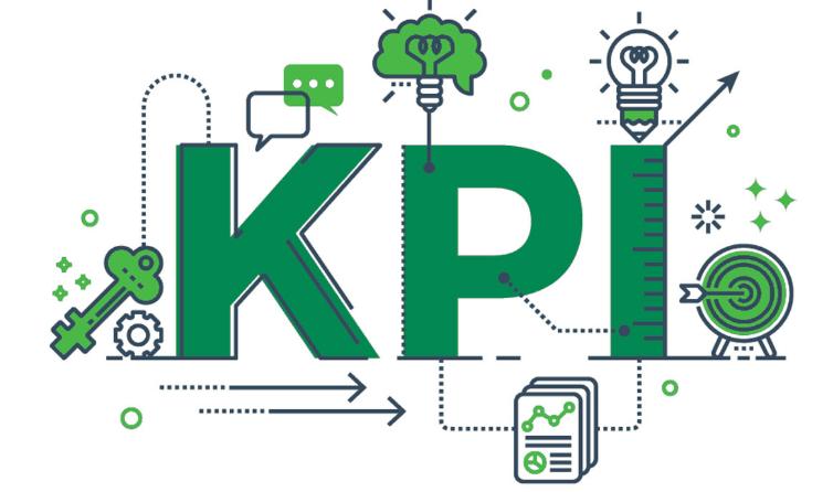 quy trinh xay dung KPI