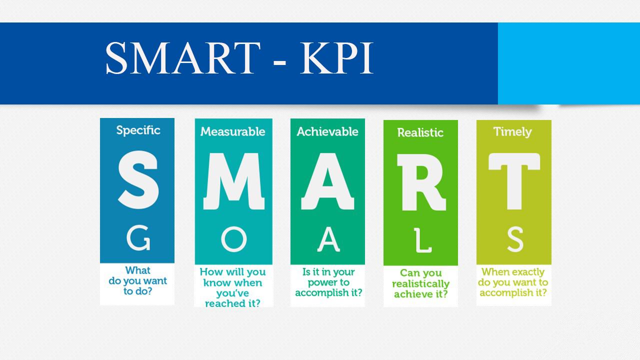 công cụ SMART xây dựng KPIs